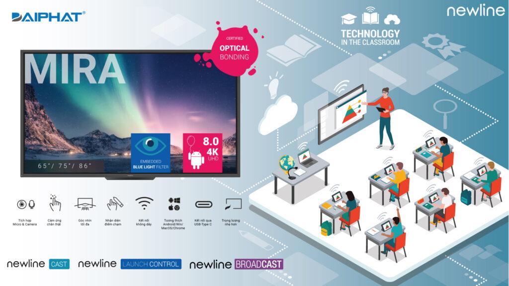 GIới-thiệu-màn-hình-Newline-Mira