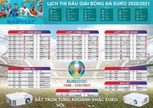Lịch thi đấu Euro 2020 - 2021